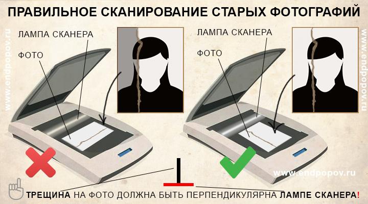 услуги по сканированию старых фотографий
